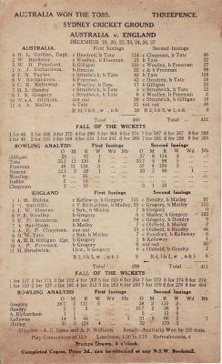 England to Australia 1924-25: Sydney